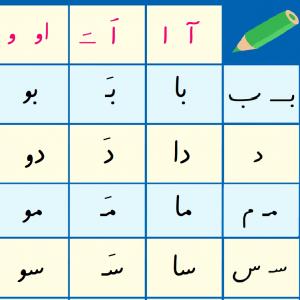 جدول ترکیب صامت و مصوت