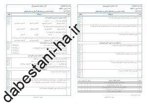 سوالات هدیه های ششم ابتدایی خرداد97